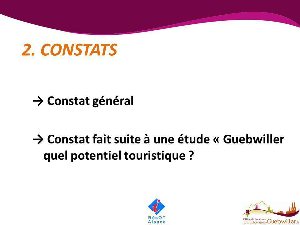 2. CONSTATS → Constat général → Constat fait suite à une étude « Guebwiller quel potentiel touristique ?