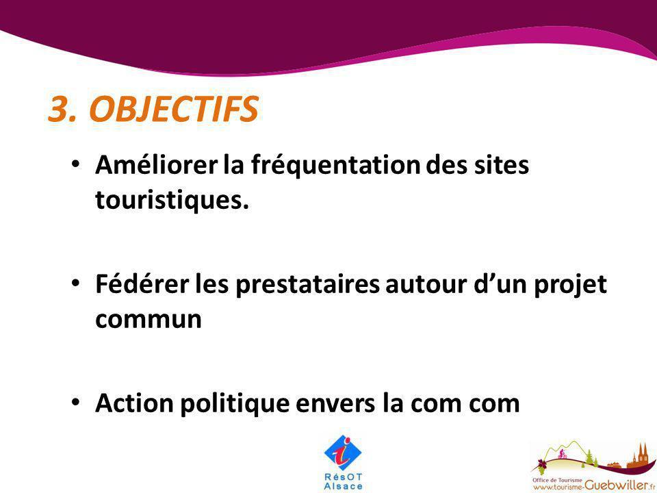 3.OBJECTIFS • Améliorer la fréquentation des sites touristiques.