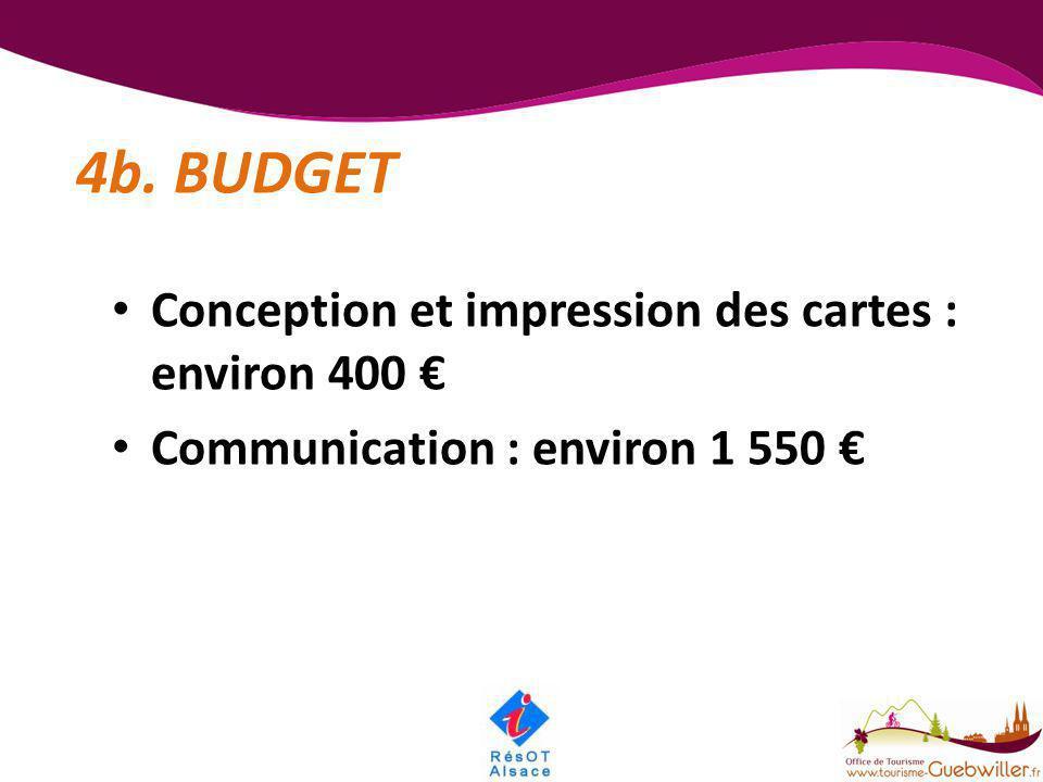 4b. BUDGET • Conception et impression des cartes : environ 400 € • Communication : environ 1 550 €