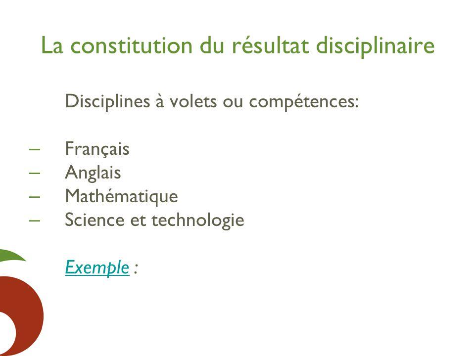 La constitution du résultat disciplinaire Disciplines à volets ou compétences: – Français – Anglais – Mathématique – Science et technologie ExempleExe