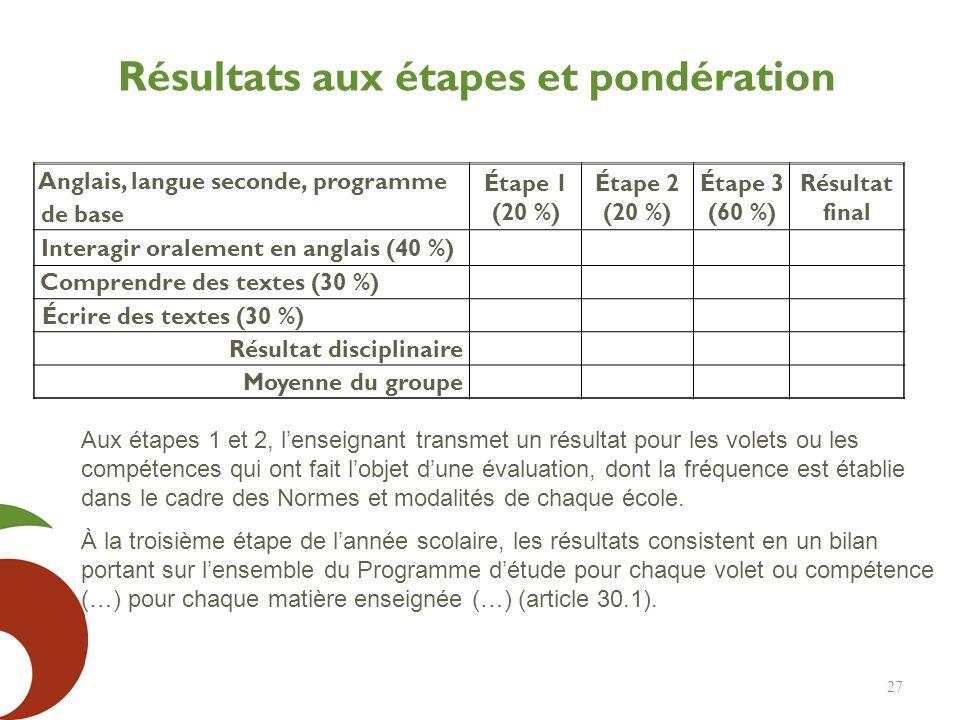Résultats aux étapes et pondération 27 Anglais, langue seconde, programme de base Étape 1 (20 %) Étape 2 (20 %) Étape 3 (60 %) Résultat final Interagi