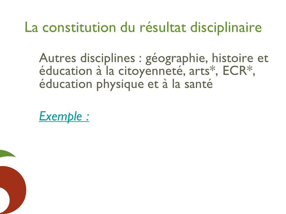 La constitution du résultat disciplinaire Autres disciplines : géographie, histoire et éducation à la citoyenneté, arts*, ECR*, éducation physique et à la santé Exemple :