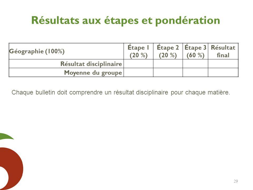 Résultats aux étapes et pondération 29 Géographie (100%) Étape 1 (20 %) Étape 2 (20 %) Étape 3 (60 %) Résultat final Résultat disciplinaire Moyenne du groupe Chaque bulletin doit comprendre un résultat disciplinaire pour chaque matière.