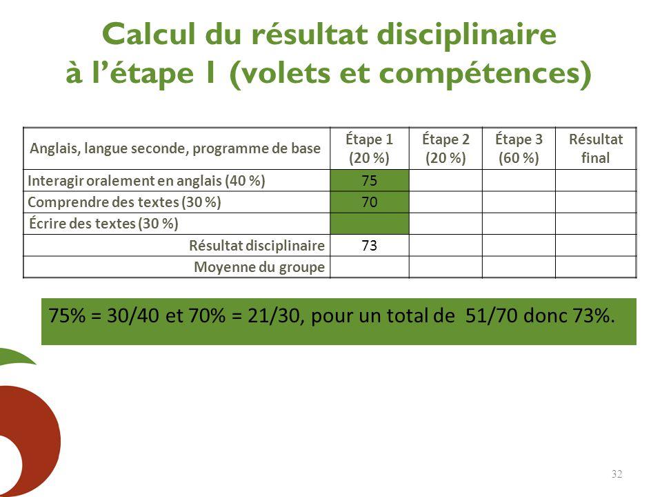 Calcul du résultat disciplinaire à l'étape 1 (volets et compétences) 32 Anglais, langue seconde, programme de base Étape 1 (20 %) Étape 2 (20 %) Étape 3 (60 %) Résultat final Interagir oralement en anglais (40 %)75 Comprendre des textes (30 %)70 Écrire des textes (30 %) Résultat disciplinaire 73 Moyenne du groupe 75% = 30/40 et 70% = 21/30, pour un total de 51/70 donc 73%.