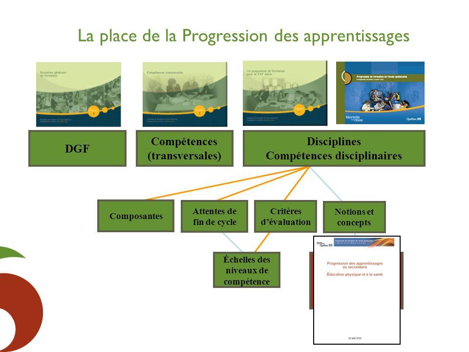 DGF Compétences (transversales) Composantes Progression des apprentissages Attentes de fin de cycle Critères d'évaluation Notions et concepts Échelles des niveaux de compétence La place de la Progression des apprentissages Disciplines Compétences disciplinaires