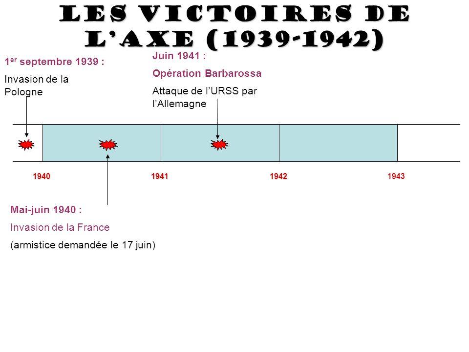 1940194119421943 1 er septembre 1939 : Invasion de la Pologne Mai-juin 1940 : Invasion de la France (armistice demandée le 17 juin) Juin 1941 : Opéra