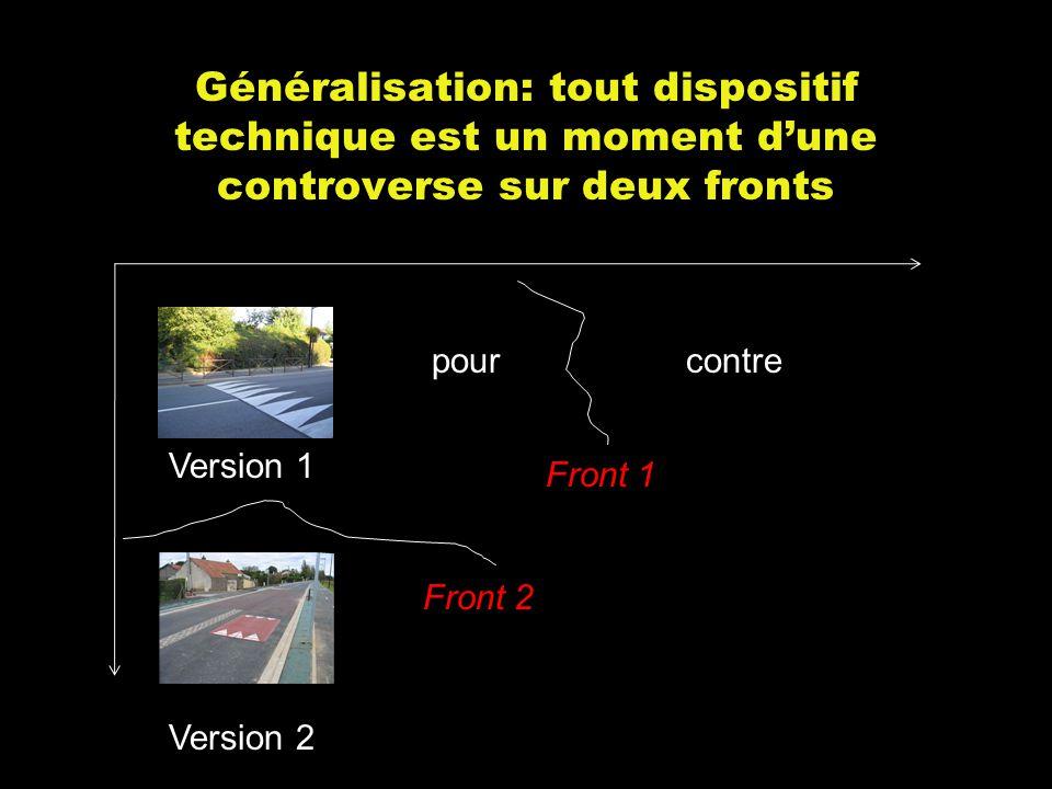 Généralisation: tout dispositif technique est un moment d'une controverse sur deux fronts pourcontre Version 1 Version 2 Front 1 Front 2