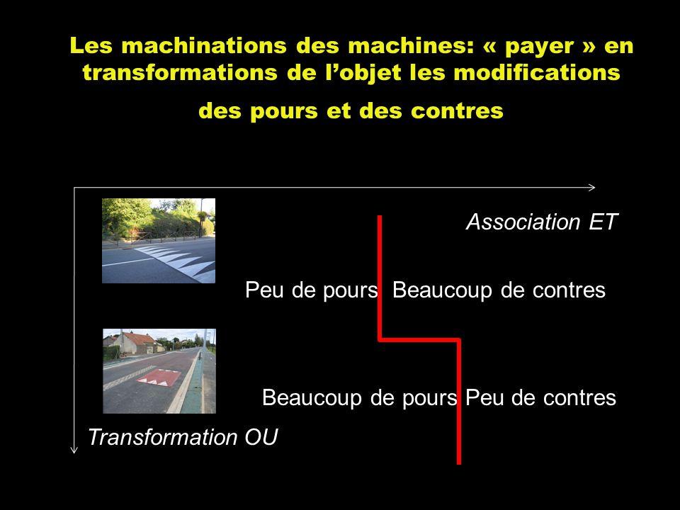 Les machinations des machines: « payer » en transformations de l'objet les modifications des pours et des contres Association ET Transformation OU Peu de pours Beaucoup de contres Beaucoup de pours Peu de contres