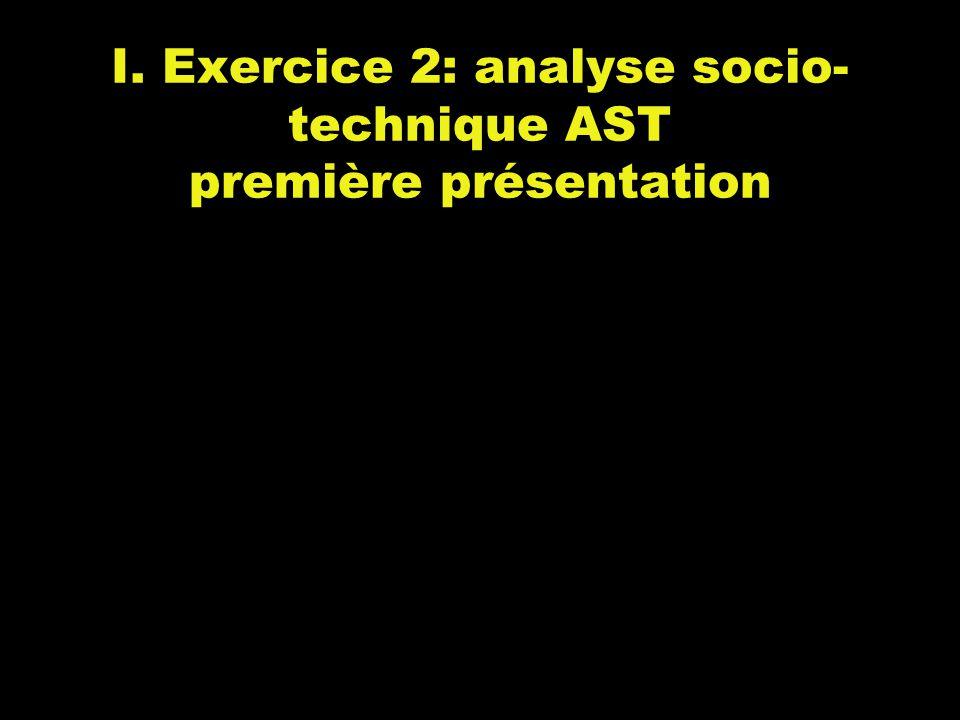 I. Exercice 2: analyse socio- technique AST première présentation