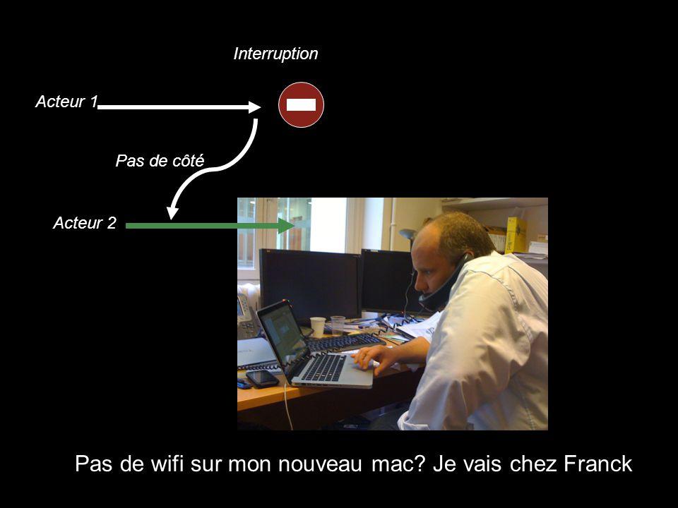 Acteur 1 Interruption Acteur 2 Pas de côté Pas de wifi sur mon nouveau mac Je vais chez Franck