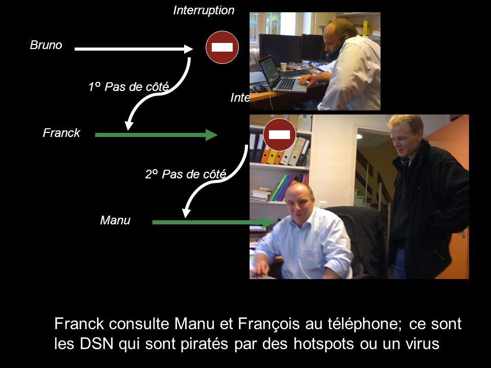 Bruno Interruption Franck 1° Pas de côté Interruption Manu 2° Pas de côté Franck consulte Manu et François au téléphone; ce sont les DSN qui sont piratés par des hotspots ou un virus