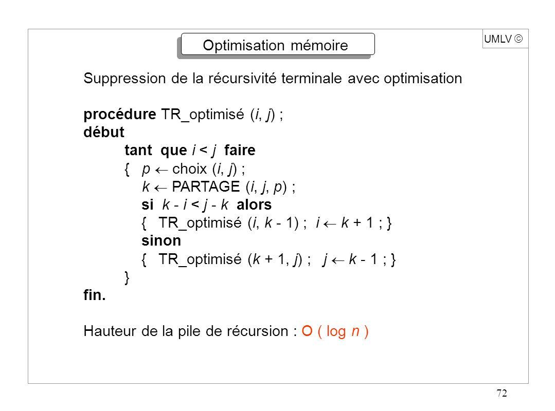 72 Suppression de la récursivité terminale avec optimisation procédure TR_optimisé (i, j) ; début tant que i < j faire { p  choix (i, j) ; k  PARTAG