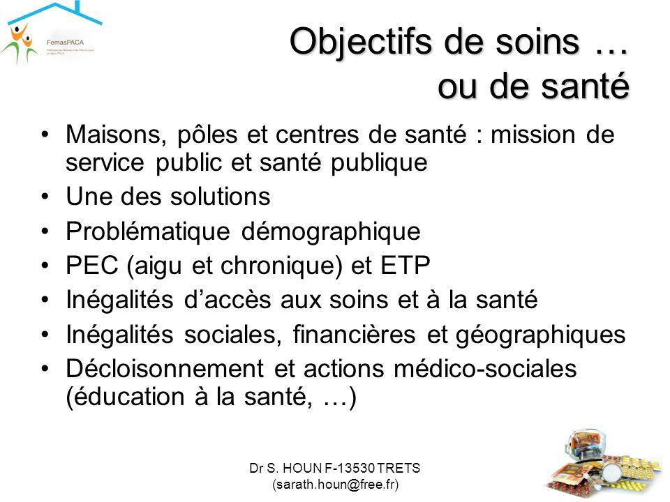 Dr S. HOUN F-13530 TRETS (sarath.houn@free.fr) Objectifs de soins … ou de santé •Maisons, pôles et centres de santé : mission de service public et san