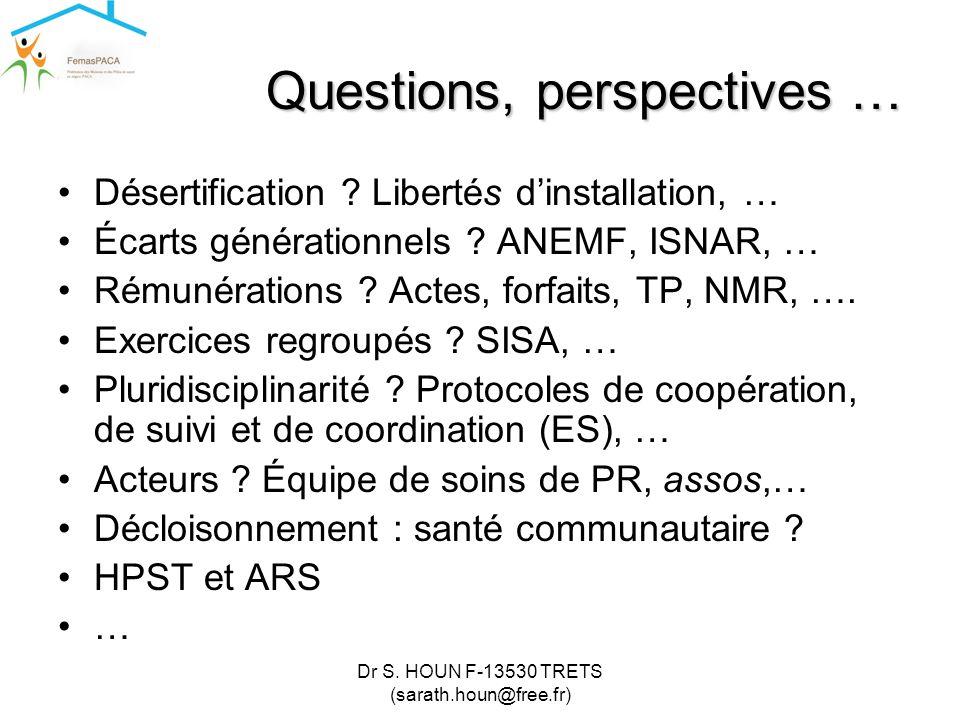 Dr S. HOUN F-13530 TRETS (sarath.houn@free.fr) Questions, perspectives … •Désertification ? Libertés d'installation, … •Écarts générationnels ? ANEMF,