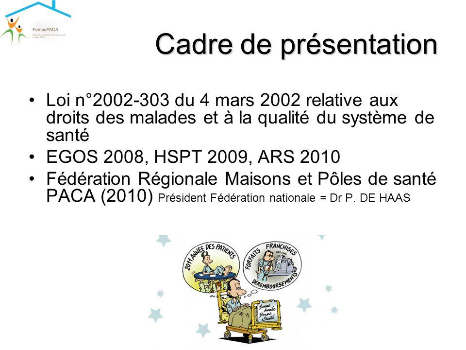 Dr S. HOUN F-13530 TRETS (sarath.houn@free.fr) Cadre de présentation •Loi n°2002-303 du 4 mars 2002 relative aux droits des malades et à la qualité du