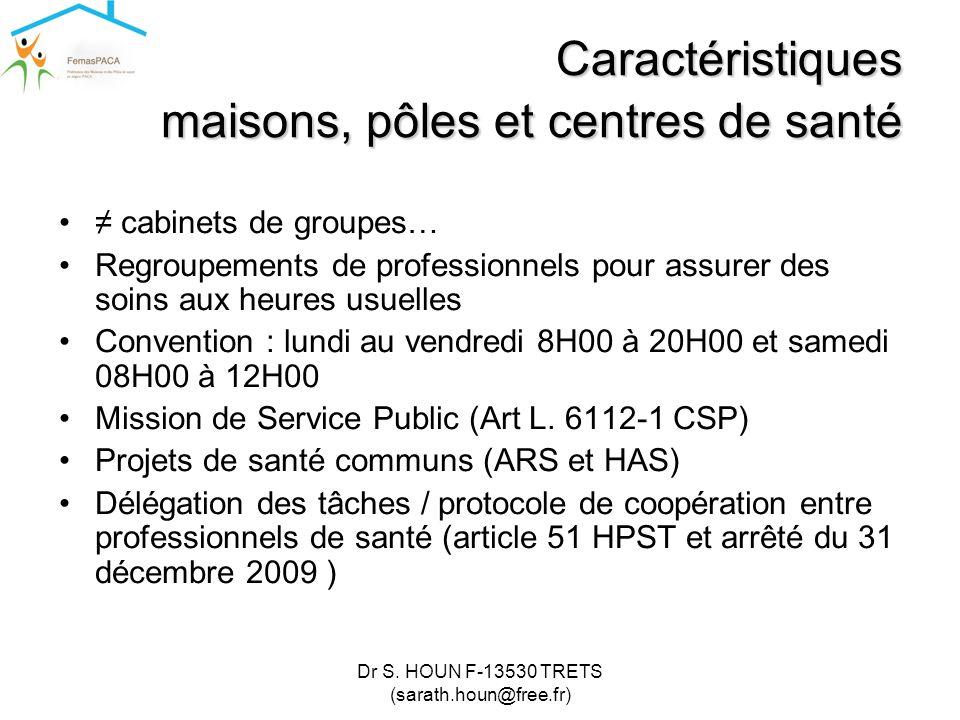Dr S. HOUN F-13530 TRETS (sarath.houn@free.fr) Caractéristiques maisons, pôles et centres de santé •≠ cabinets de groupes… •Regroupements de professio