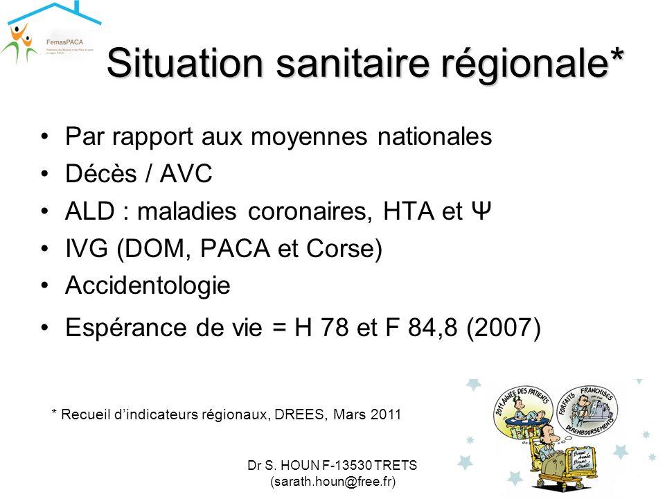 Dr S. HOUN F-13530 TRETS (sarath.houn@free.fr) Situation sanitaire régionale* •Par rapport aux moyennes nationales •Décès / AVC •ALD : maladies corona