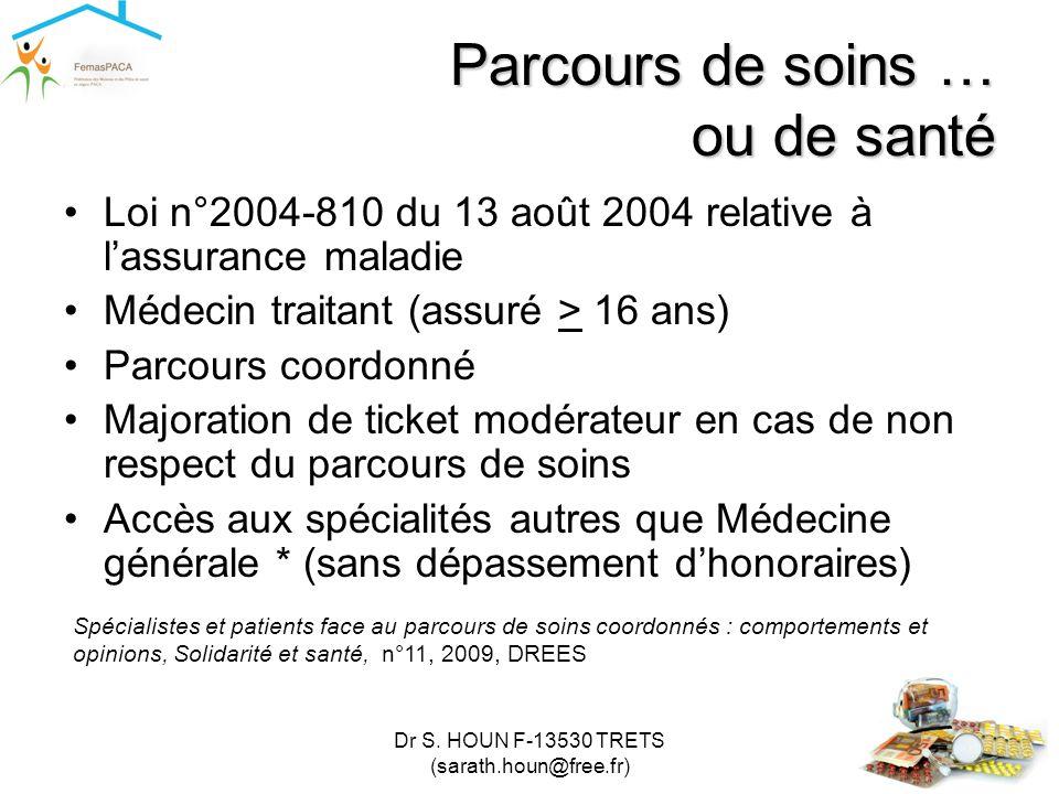Dr S. HOUN F-13530 TRETS (sarath.houn@free.fr) Parcours de soins … ou de santé •Loi n°2004-810 du 13 août 2004 relative à l'assurance maladie •Médecin