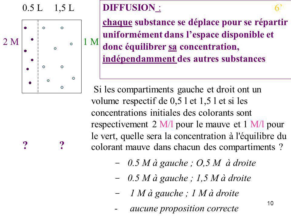 10 Si les compartiments gauche et droit ont un volume respectif de 0,5 l et 1,5 l et si les concentrations initiales des colorants sont respectivement 2 M/l pour le mauve et 1 M/l pour le vert, quelle sera la concentration à l équilibre du colorant mauve dans chacun des compartiments .