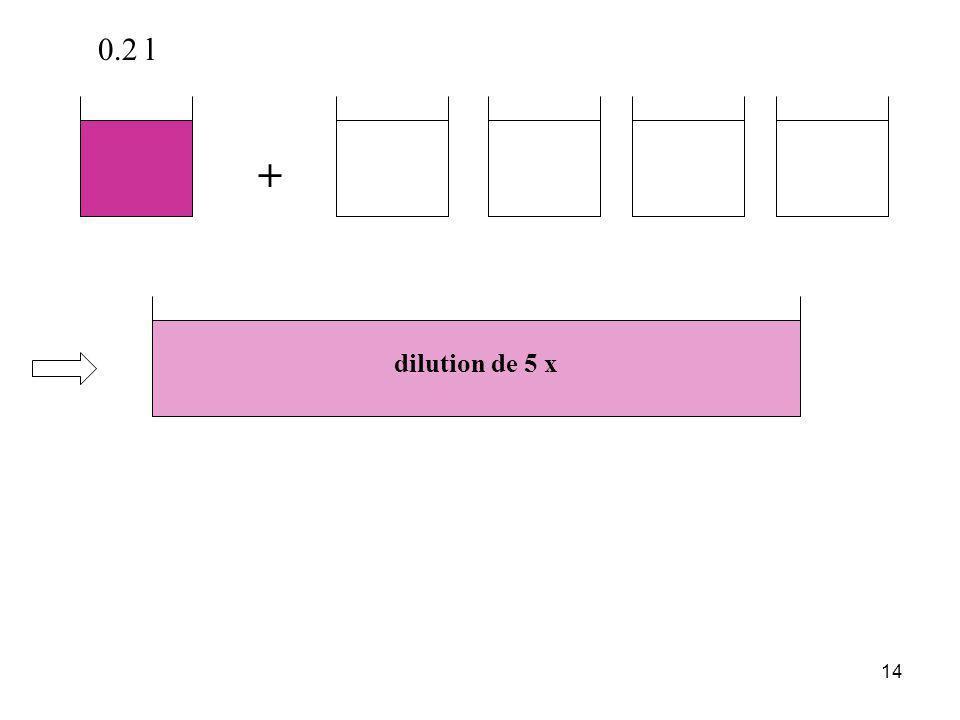 14 + 0.2 l dilution de 5 x