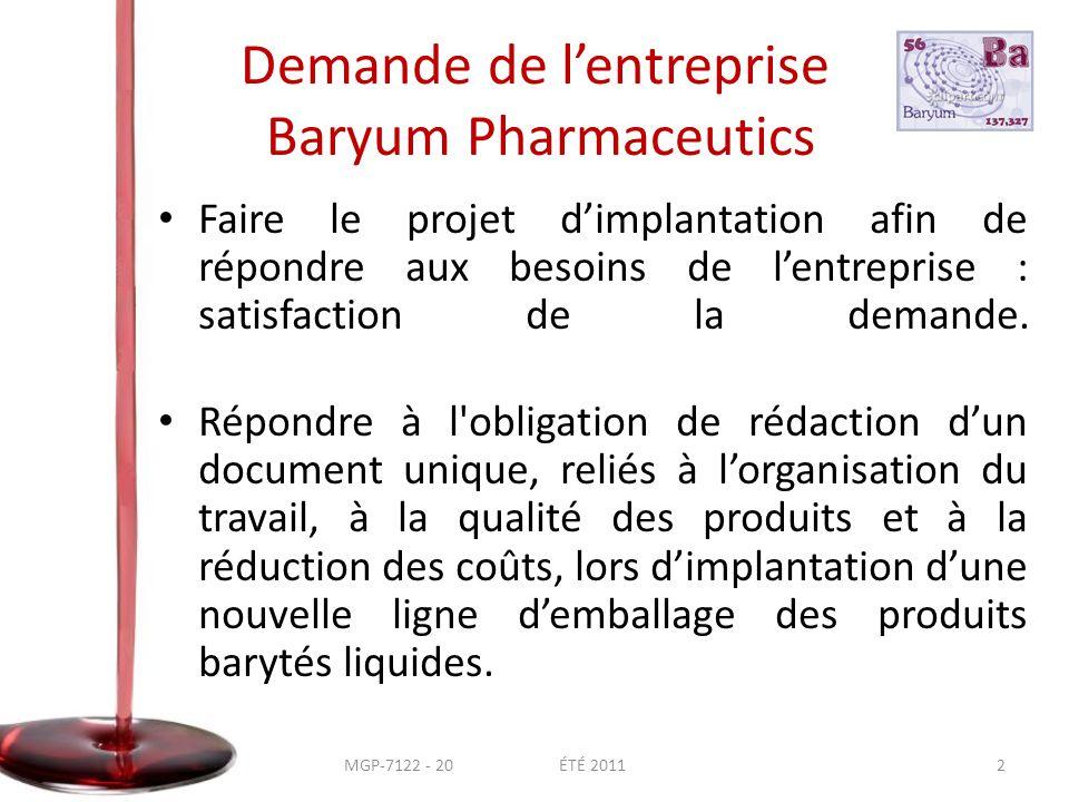 Demande de l'entreprise Baryum Pharmaceutics • Faire le projet d'implantation afin de répondre aux besoins de l'entreprise : satisfaction de la demande.