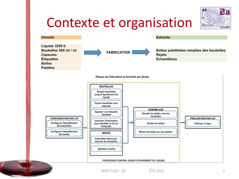 Contexte et organisation 3MGP-7122 - 20 ÉTÉ 2011