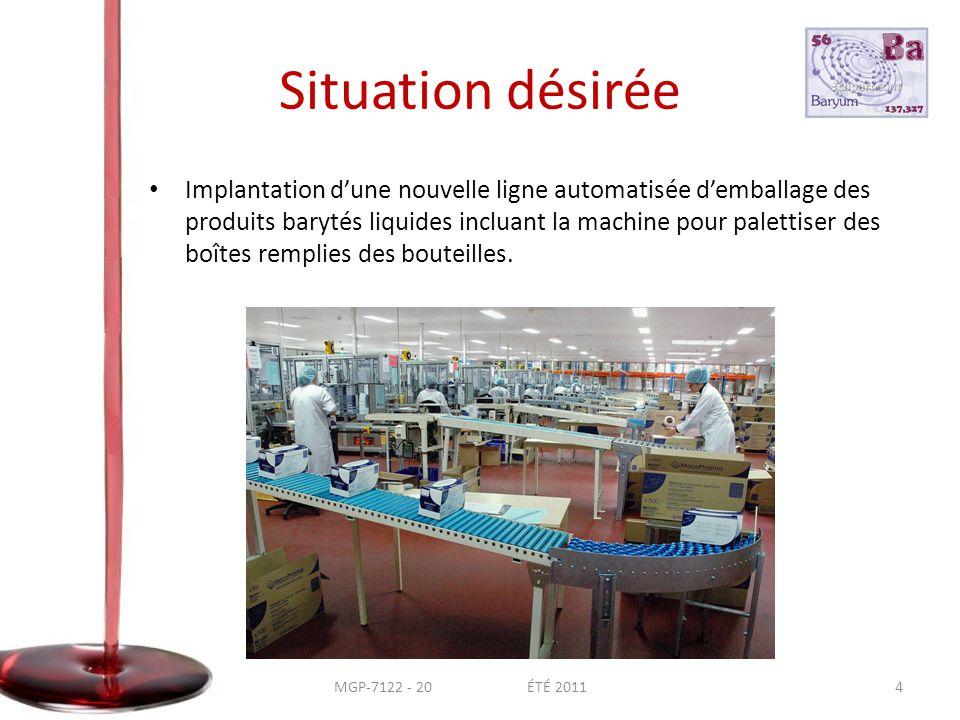 Situation désirée • Implantation d'une nouvelle ligne automatisée d'emballage des produits barytés liquides incluant la machine pour palettiser des boîtes remplies des bouteilles.