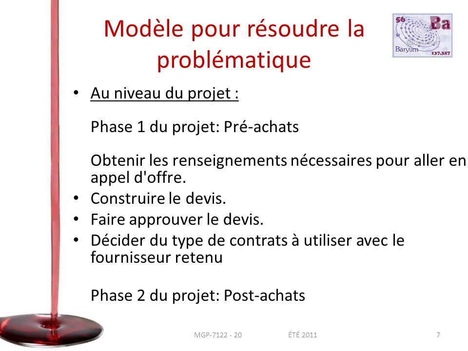Modèle pour résoudre la problématique • Au niveau du projet : Phase 1 du projet: Pré-achats Obtenir les renseignements nécessaires pour aller en appel d offre.