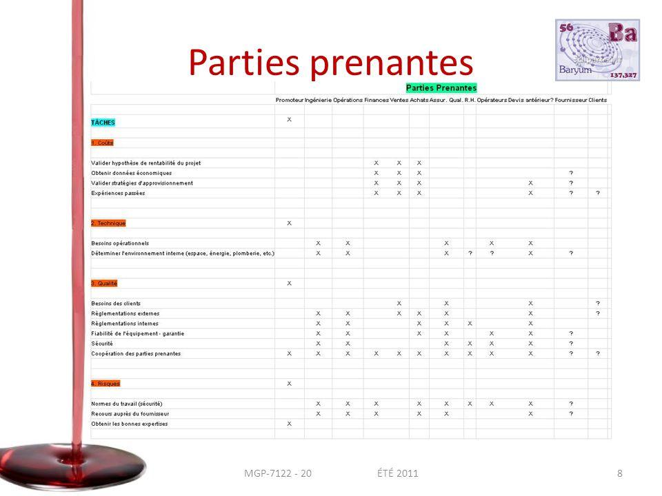 Planification détaillée 9MGP-7122 - 20 ÉTÉ 2011