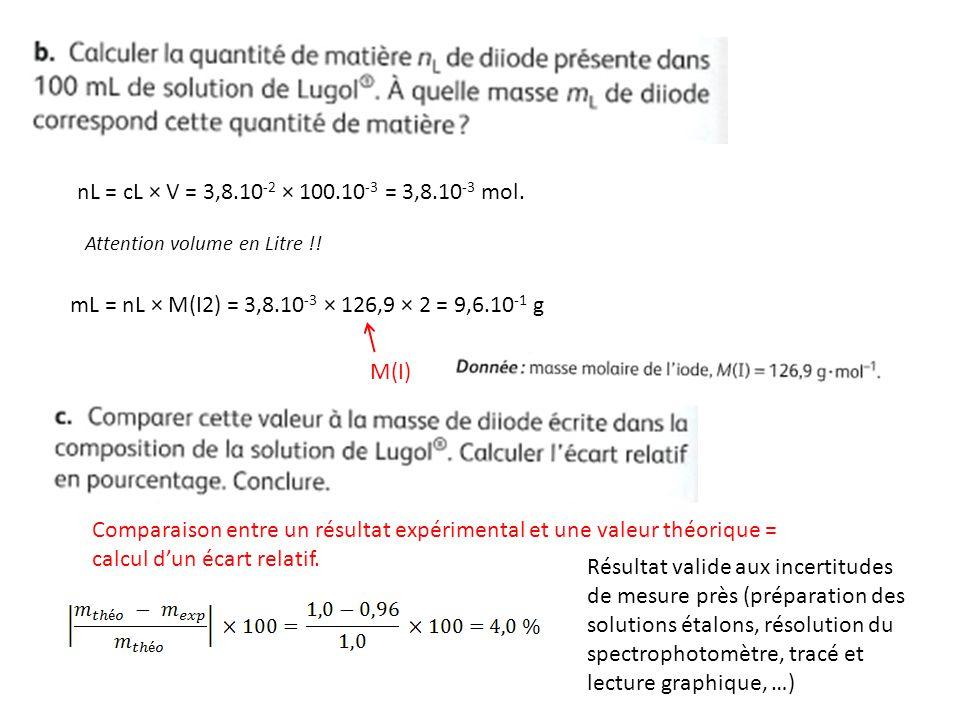 nL = cL × V = 3,8.10 -2 × 100.10 -3 = 3,8.10 -3 mol. Attention volume en Litre !! mL = nL × M(I2) = 3,8.10 -3 × 126,9 × 2 = 9,6.10 -1 g M(I) Comparais
