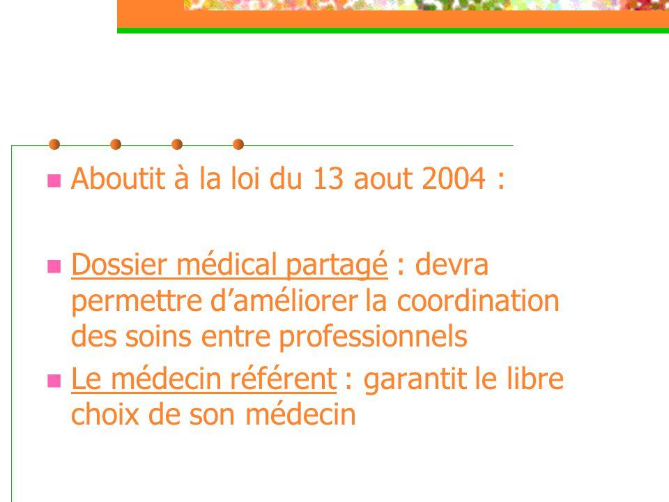  Aboutit à la loi du 13 aout 2004 :  Dossier médical partagé : devra permettre d'améliorer la coordination des soins entre professionnels  Le médec