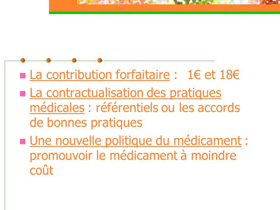  La contribution forfaitaire : 1€ et 18€  La contractualisation des pratiques médicales : référentiels ou les accords de bonnes pratiques  Une nouv