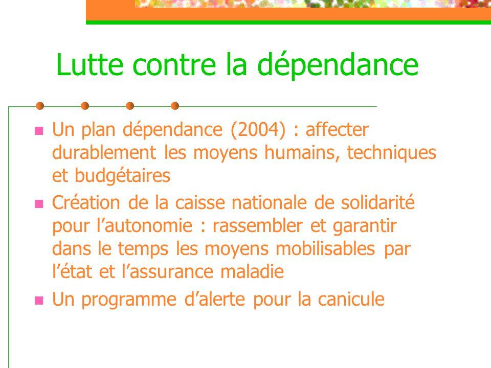 Lutte contre la dépendance  Un plan dépendance (2004) : affecter durablement les moyens humains, techniques et budgétaires  Création de la caisse na