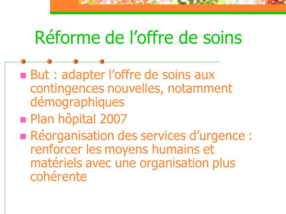 Réforme de l'offre de soins  But : adapter l'offre de soins aux contingences nouvelles, notamment démographiques  Plan hôpital 2007  Réorganisation