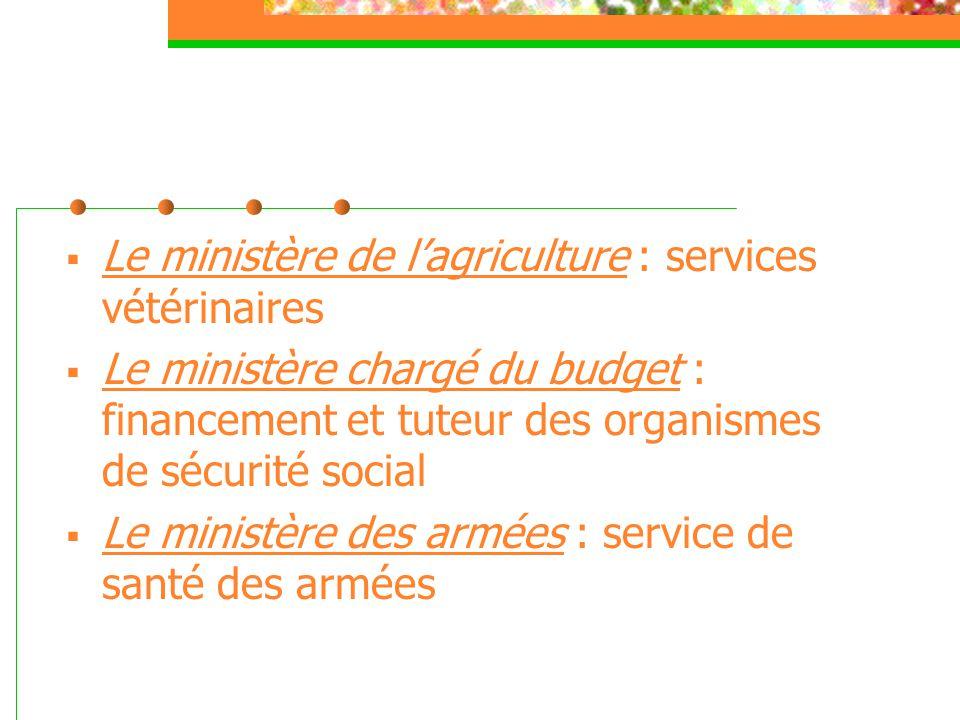  Le ministère de l'agriculture : services vétérinaires  Le ministère chargé du budget : financement et tuteur des organismes de sécurité social  Le