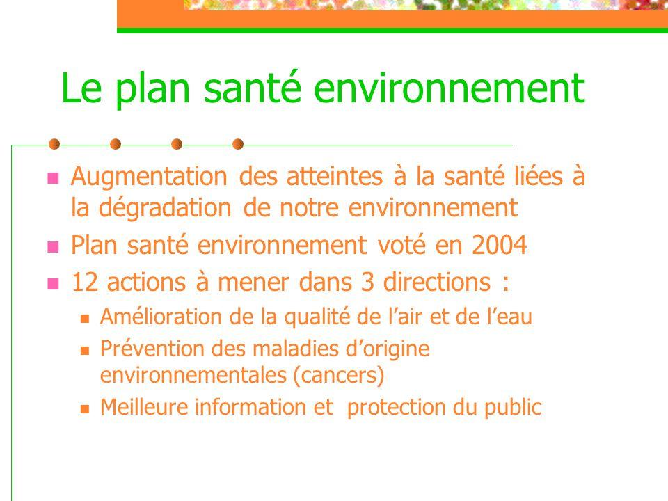 Le plan santé environnement  Augmentation des atteintes à la santé liées à la dégradation de notre environnement  Plan santé environnement voté en 2