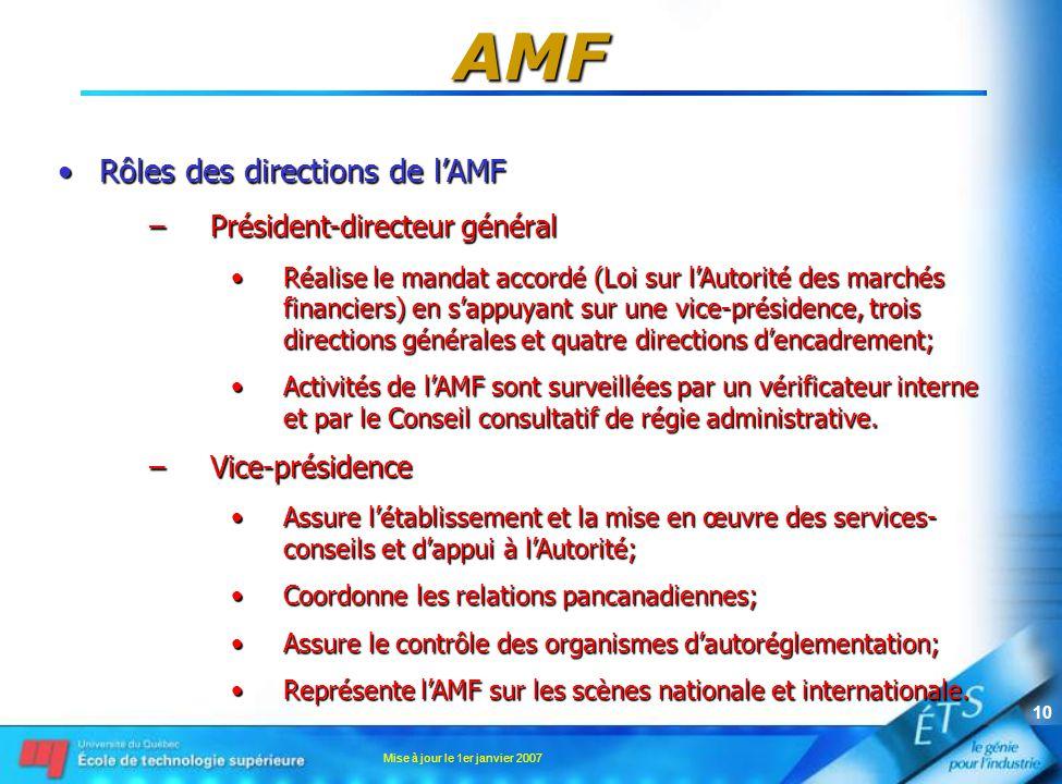 Mise à jour le 1er janvier 2007 10 AMF •Rôles des directions de l'AMF –Président-directeur général •Réalise le mandat accordé (Loi sur l'Autorité des marchés financiers) en s'appuyant sur une vice-présidence, trois directions générales et quatre directions d'encadrement; •Activités de l'AMF sont surveillées par un vérificateur interne et par le Conseil consultatif de régie administrative.