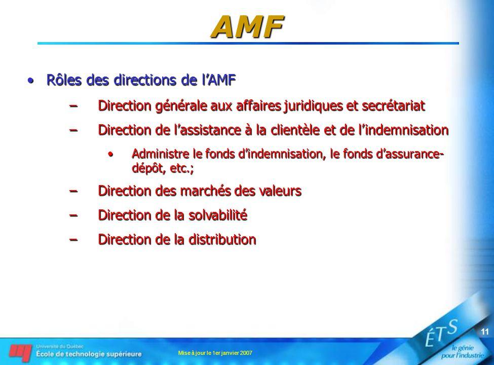 Mise à jour le 1er janvier 2007 11 AMF •Rôles des directions de l'AMF –Direction générale aux affaires juridiques et secrétariat –Direction de l'assistance à la clientèle et de l'indemnisation •Administre le fonds d'indemnisation, le fonds d'assurance- dépôt, etc.; –Direction des marchés des valeurs –Direction de la solvabilité –Direction de la distribution