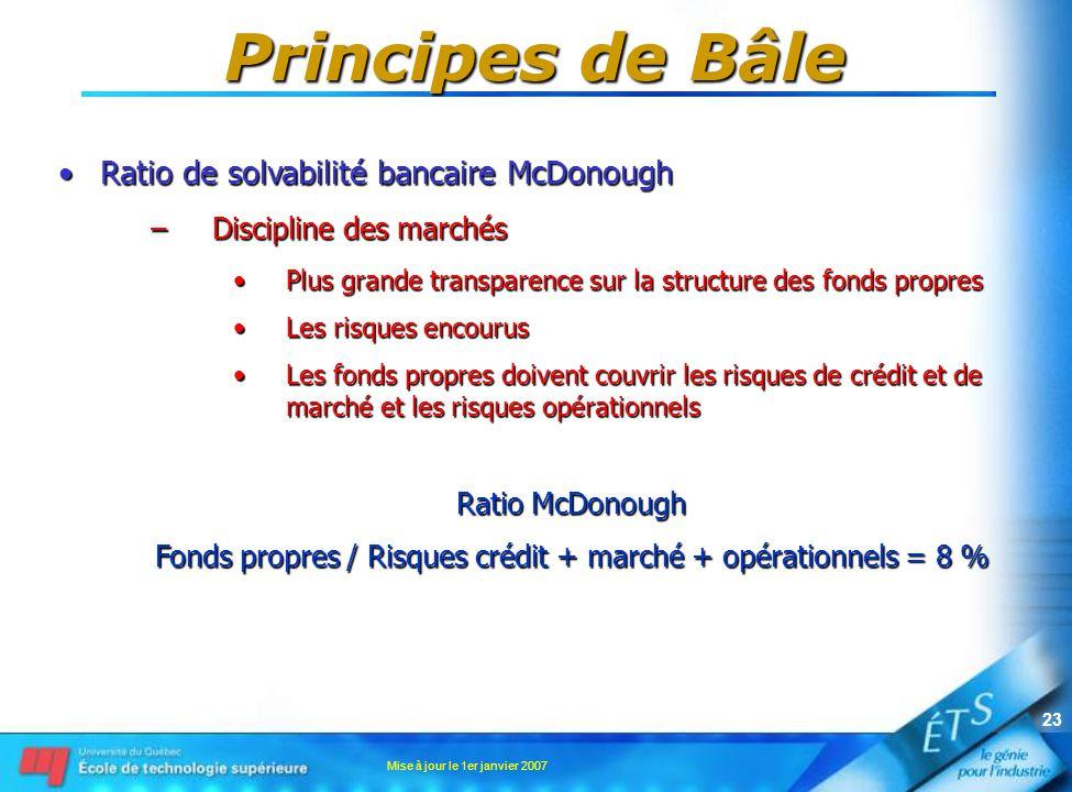 Mise à jour le 1er janvier 2007 23 Principes de Bâle •Ratio de solvabilité bancaire McDonough –Discipline des marchés •Plus grande transparence sur la structure des fonds propres •Les risques encourus •Les fonds propres doivent couvrir les risques de crédit et de marché et les risques opérationnels Ratio McDonough Fonds propres / Risques crédit + marché + opérationnels = 8 %