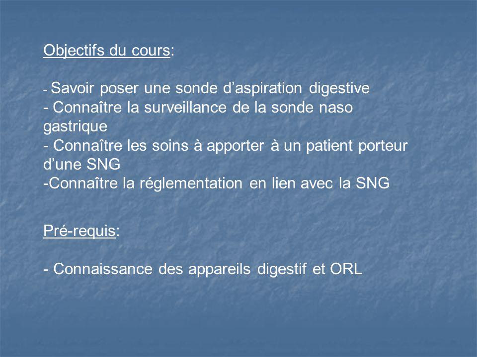 Objectifs du cours: - Savoir poser une sonde d'aspiration digestive - Connaître la surveillance de la sonde naso gastrique - Connaître les soins à app