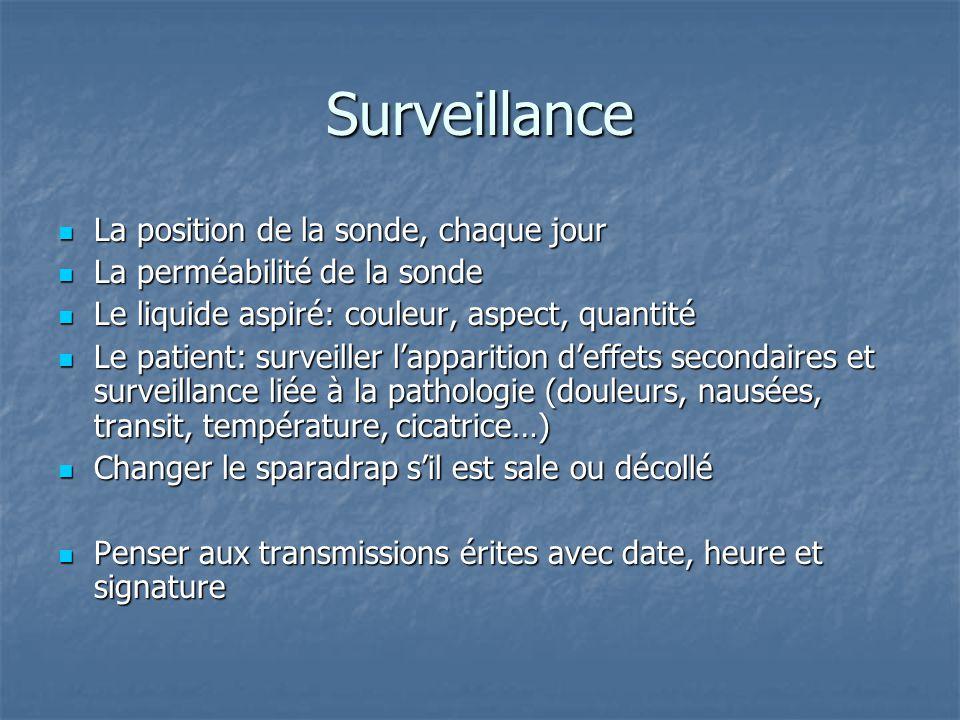 Surveillance  La position de la sonde, chaque jour  La perméabilité de la sonde  Le liquide aspiré: couleur, aspect, quantité  Le patient: surveil