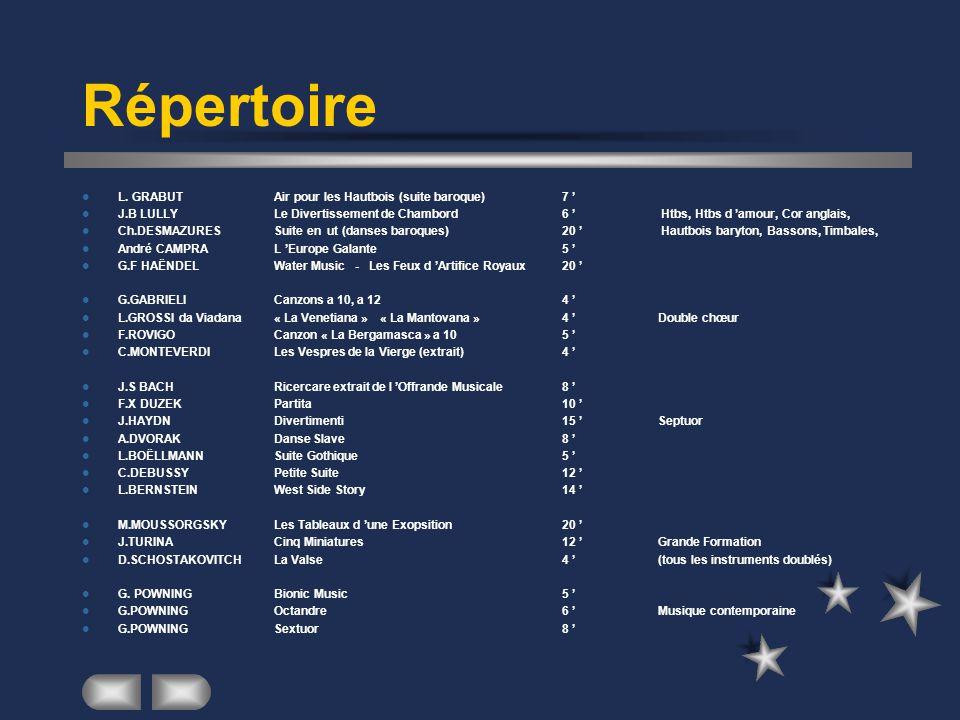 Répertoire  L. GRABUTAir pour les Hautbois (suite baroque)7 '  J.B LULLYLe Divertissement de Chambord6 ' Htbs, Htbs d 'amour, Cor anglais,  Ch.DESM