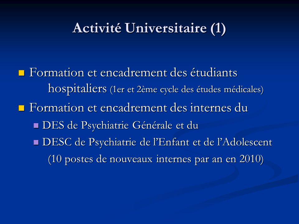 Activité Universitaire (1)  Formation et encadrement des étudiants hospitaliers (1er et 2ème cycle des études médicales)  Formation et encadrement d