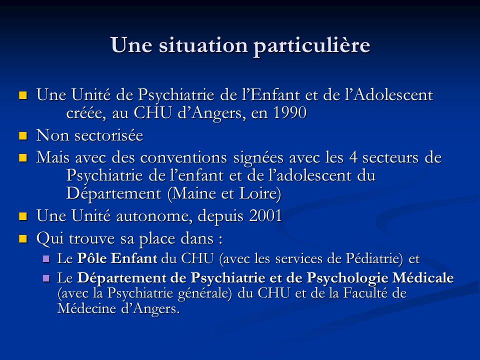 Une situation particulière  Une Unité de Psychiatrie de l'Enfant et de l'Adolescent créée, au CHU d'Angers, en 1990  Non sectorisée  Mais avec des