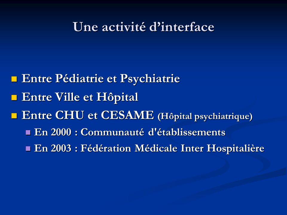 Une activité d'interface  Entre Pédiatrie et Psychiatrie  Entre Ville et Hôpital  Entre CHU et CESAME (Hôpital psychiatrique)  En 2000 : Communaut