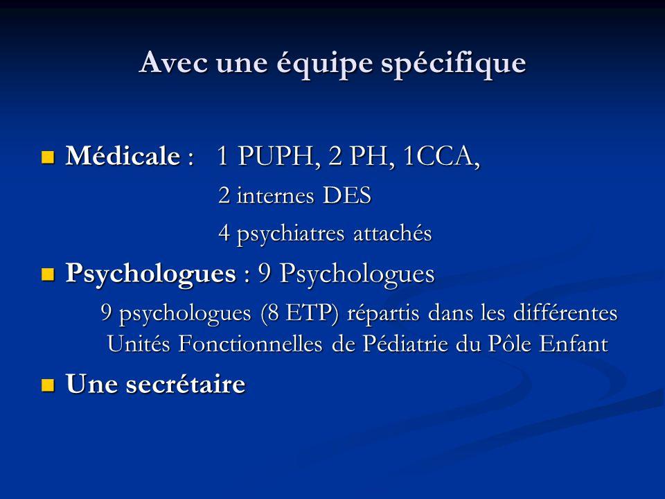 Avec une équipe spécifique  Médicale : 1 PUPH, 2 PH, 1CCA, 2 internes DES 2 internes DES 4 psychiatres attachés 4 psychiatres attachés  Psychologues