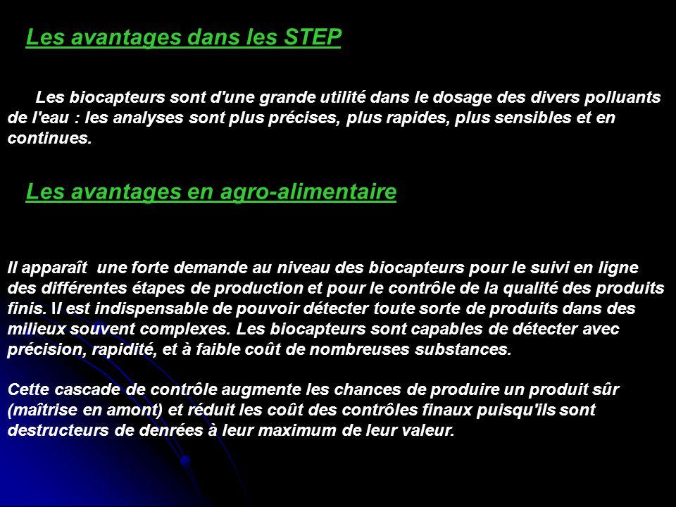 Les avantages dans les STEP Les biocapteurs sont d'une grande utilité dans le dosage des divers polluants de l'eau : les analyses sont plus précises,
