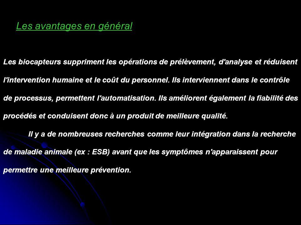 Les avantages en général Les biocapteurs suppriment les opérations de prélèvement, d'analyse et réduisent l'intervention humaine et le coût du personn