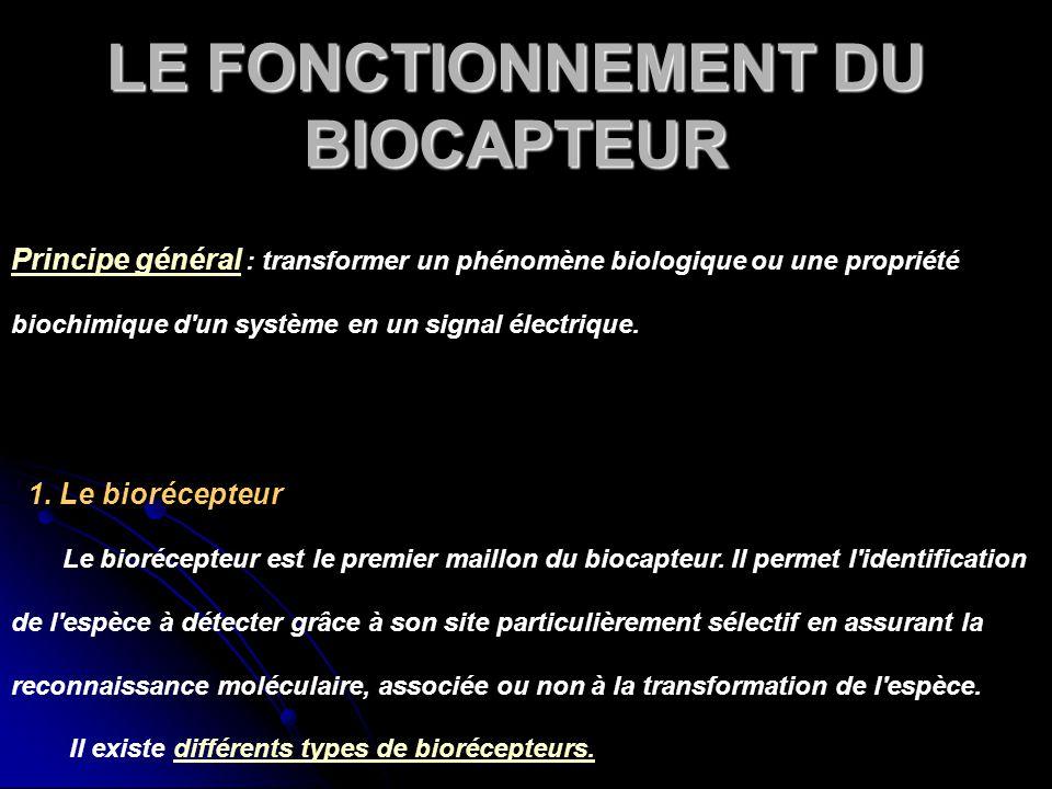 Principe général : transformer un phénomène biologique ou une propriété biochimique d'un système en un signal électrique. 1. Le biorécepteur Le bioréc