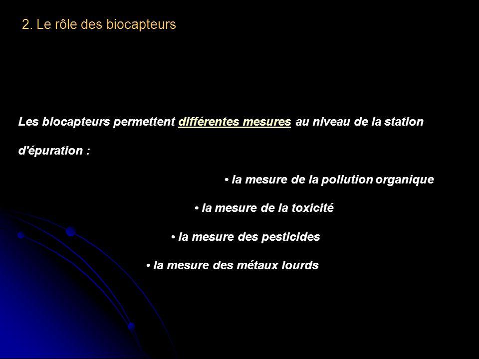 2. Le rôle des biocapteurs Les biocapteurs permettent différentes mesures au niveau de la stationdifférentes mesures d'épuration : • la mesure de la p